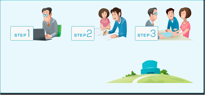 Step1 Step2 Step3