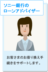 ソニー銀行のローンアドバイザー お客さまのお借り換え手続きをサポートします。